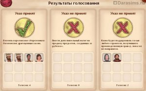 Внешняя политика в Симс Средневековье