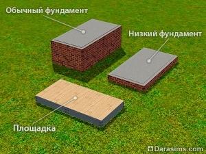 Хитрости при строительстве фундаментов в Симс 3