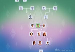 Семейное древо и романтичные подарки в обновлении Симс 4
