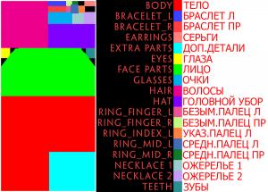 Схема развертки аксессуаров в Симс 4