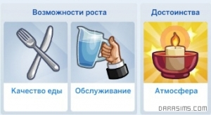 Статистика ресторана в Sims 4