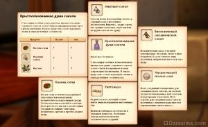 Получение механического сокола в The Sims Medieval