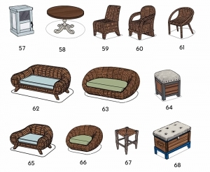 Выбор объектов для экологичного каталога Симс 4