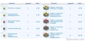 Рецепты напитков глобус-бара