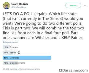 результаты второго тура голосования