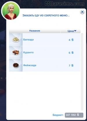 Блюда из секретного меню