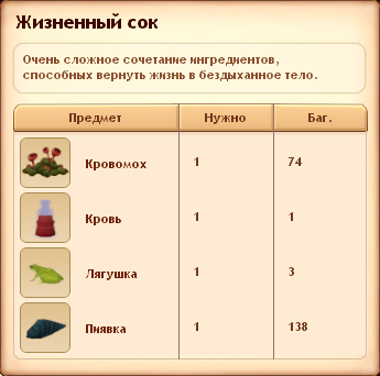Жизненный сок - список ингредиентов
