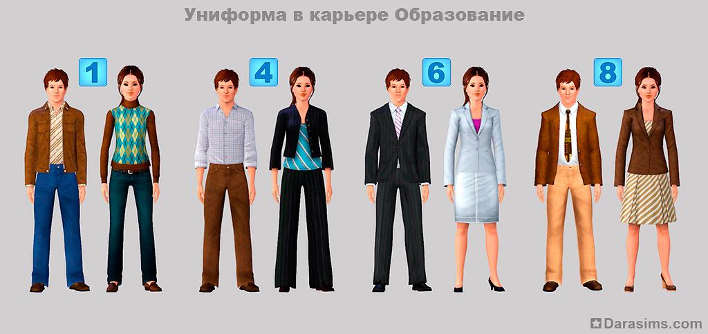 Sims 3 карьера скачать торрент