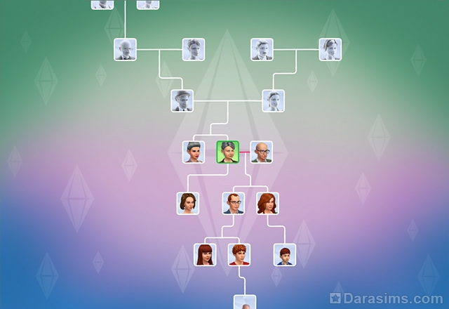 """Семейное древо и романтичные подарки в обновлении Симс 4 """" DaraSims.com Вселенная игры the Sims!"""