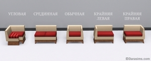 Типы секций модульных сидений в Симс 3